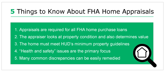 FHA appraisal overview